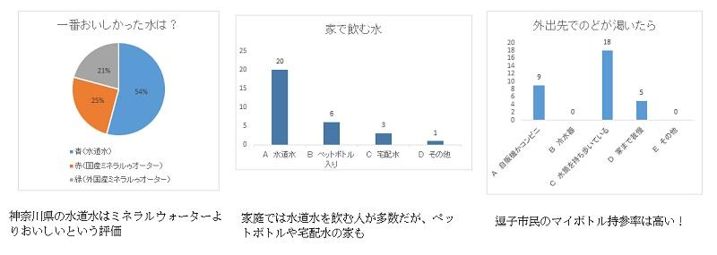 アンケート結果グラフ ウェブ用合体